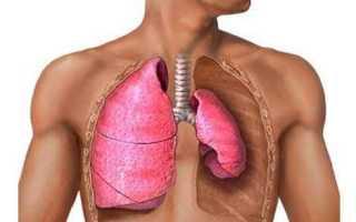 Признаки туберкулеза легких у взрослых